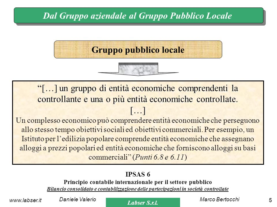 Dal Gruppo aziendale al Gruppo Pubblico Locale Gruppo pubblico locale