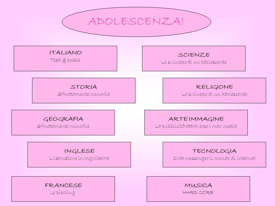 ADOLESCENZA! ITALIANO SCIENZE STORIA RELIGIONE GEOGRAFIA ARTE IMMAGINE
