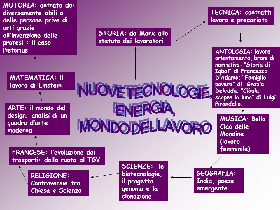 NUOVE TECNOLOGIE, ENERGIA, MONDO DEL LAVORO