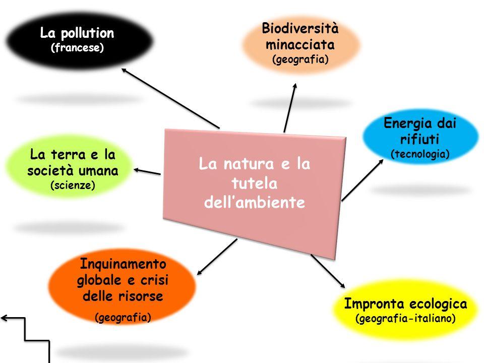 La natura e la tutela dell'ambiente