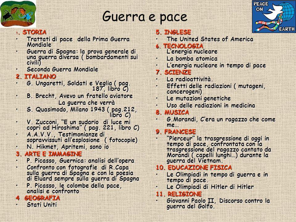 Guerra e pace 5. INGLESE Trattati di pace della Prima Guerra Mondiale