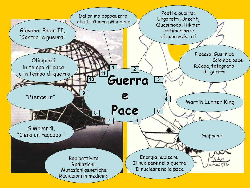 Guerra e Pace Pierceur Giovanni Paolo II, Contro la guerra