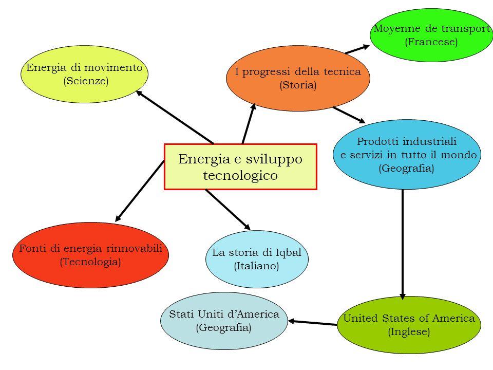 Energia e sviluppo tecnologico