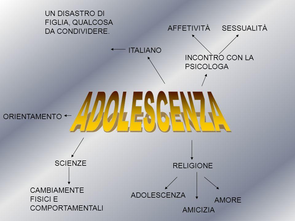 ADOLESCENZA UN DISASTRO DI FIGLIA, QUALCOSA DA CONDIVIDERE. AFFETIVITÀ