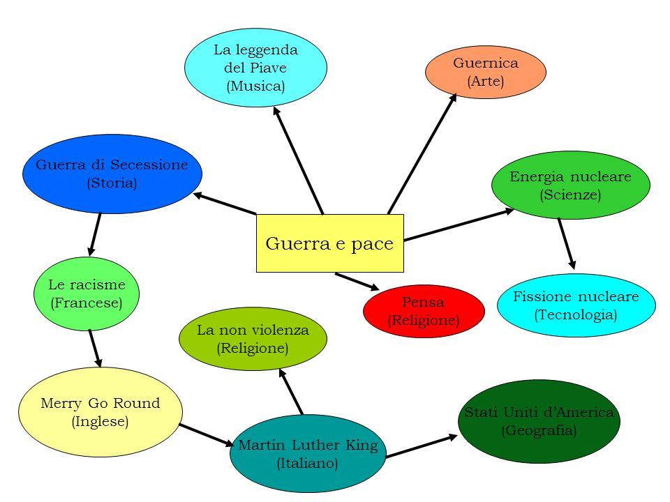 Guerra e pace La leggenda del Piave Guernica (Musica) (Arte)