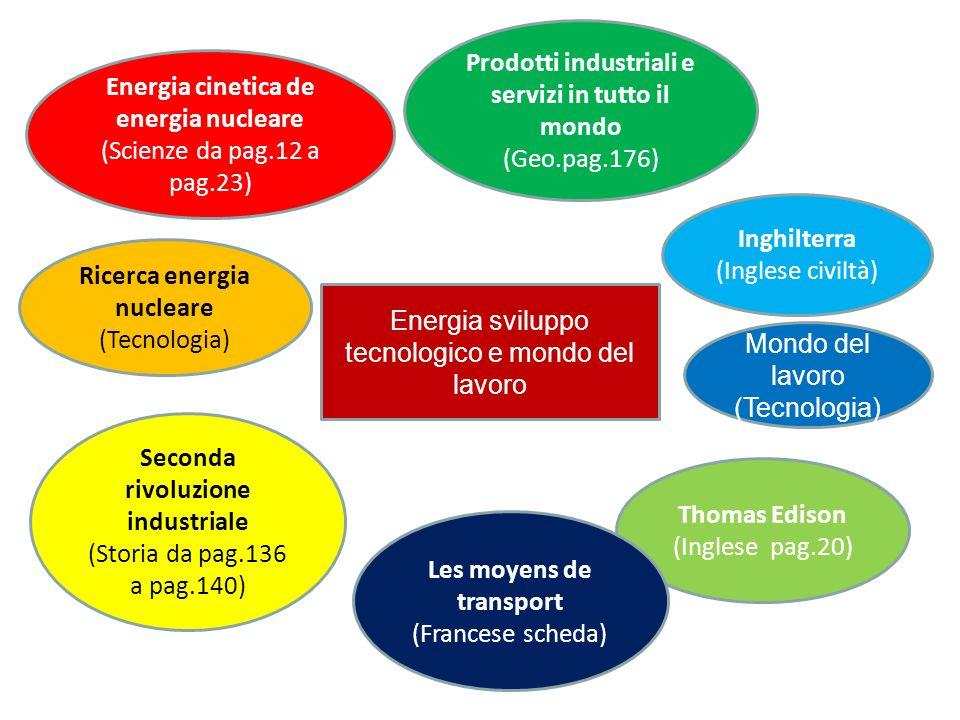 Prodotti industriali e servizi in tutto il mondo