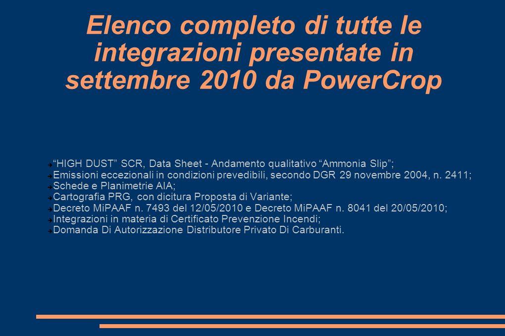 Elenco completo di tutte le integrazioni presentate in settembre 2010 da PowerCrop
