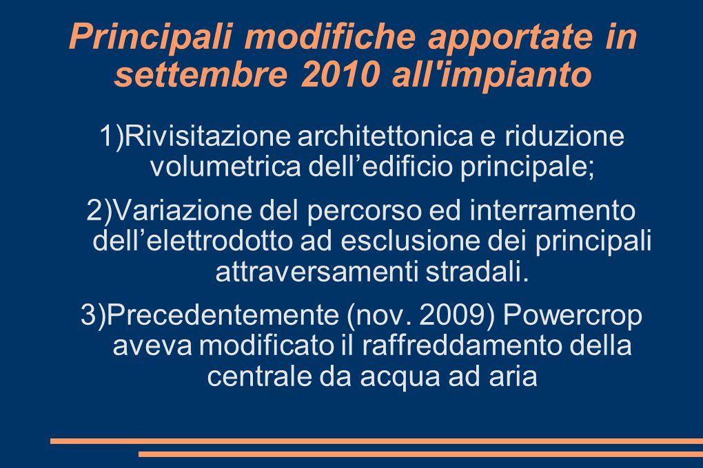 Principali modifiche apportate in settembre 2010 all impianto