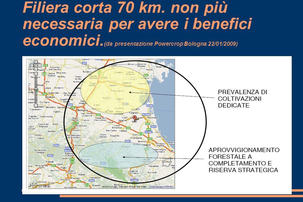 Filiera corta 70 km. non più necessaria per avere i benefici economici