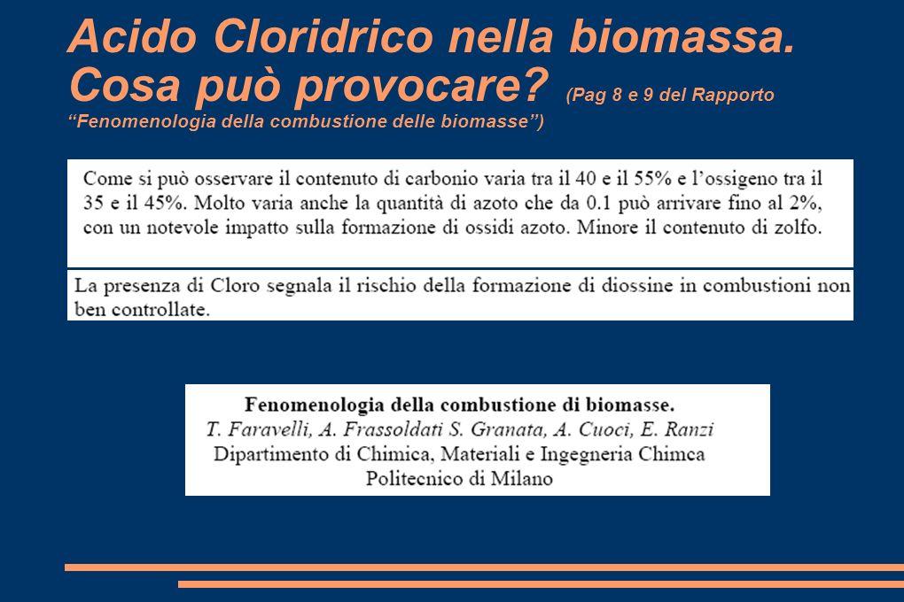 Acido Cloridrico nella biomassa. Cosa può provocare