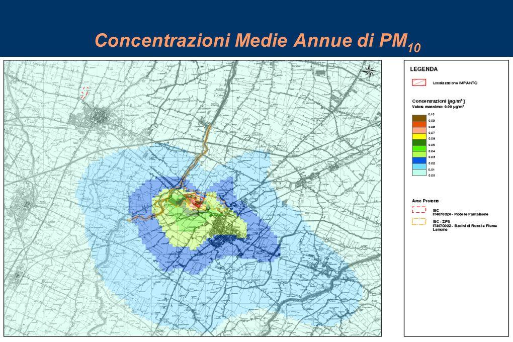 Concentrazioni Medie Annue di PM10
