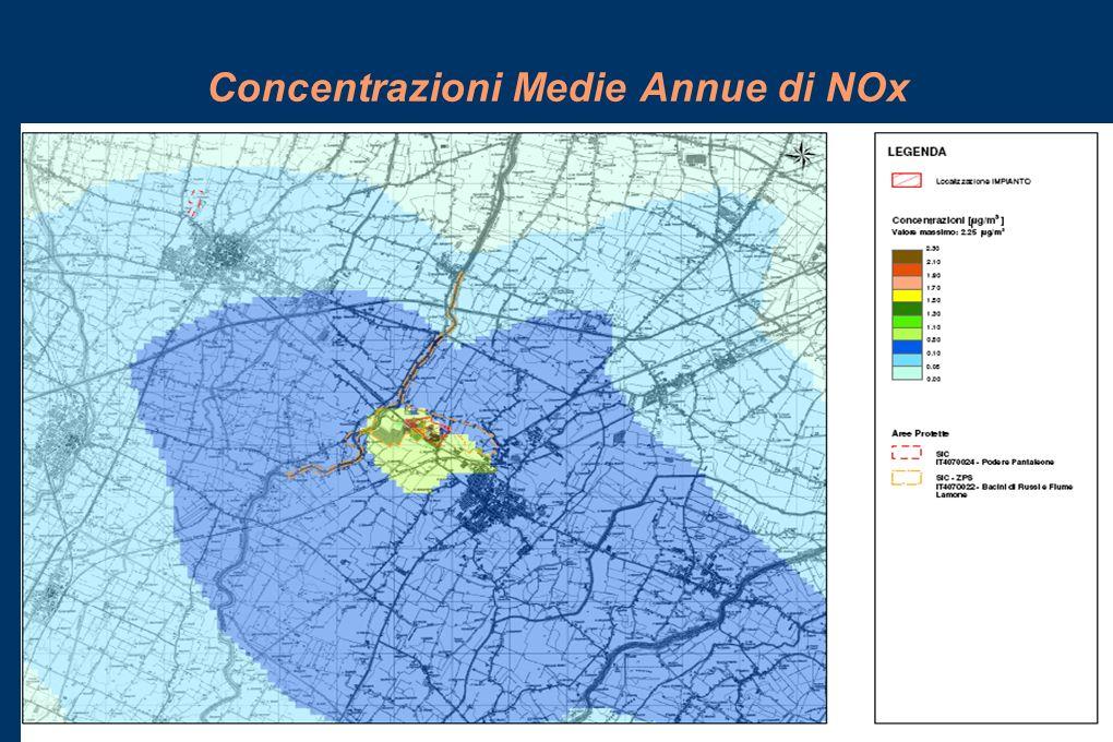 Concentrazioni Medie Annue di NOx