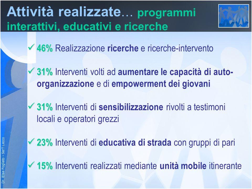 Attività realizzate… programmi interattivi, educativi e ricerche
