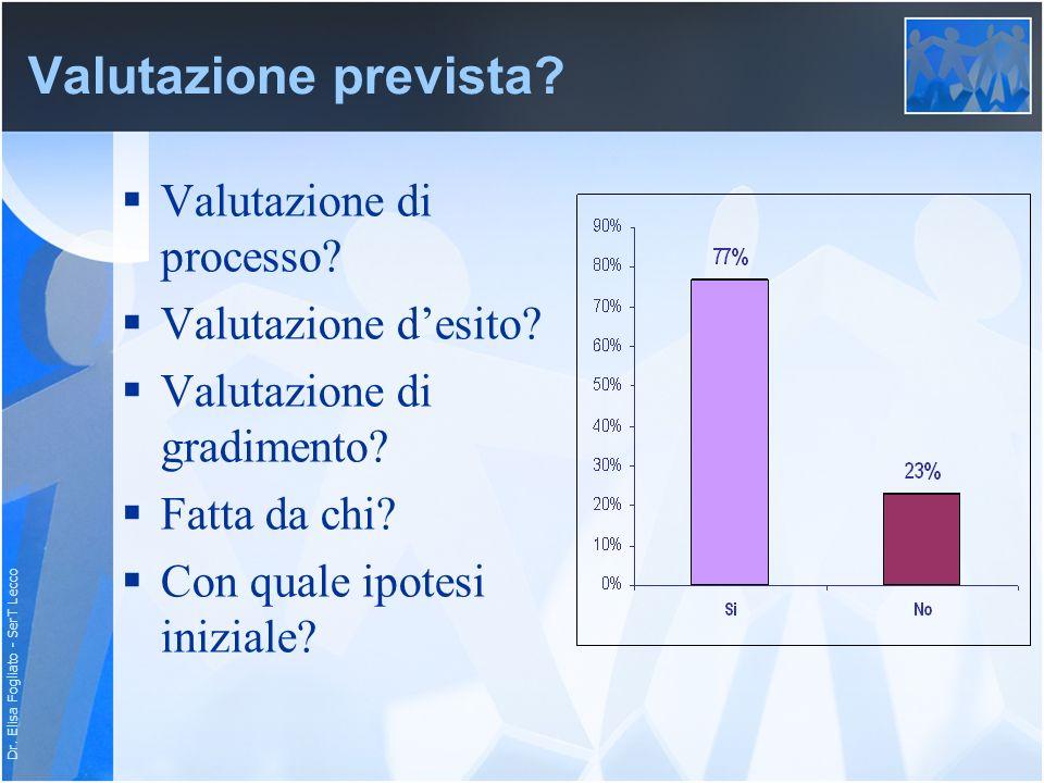 Dr. Elisa Fogliato - SerT Lecco
