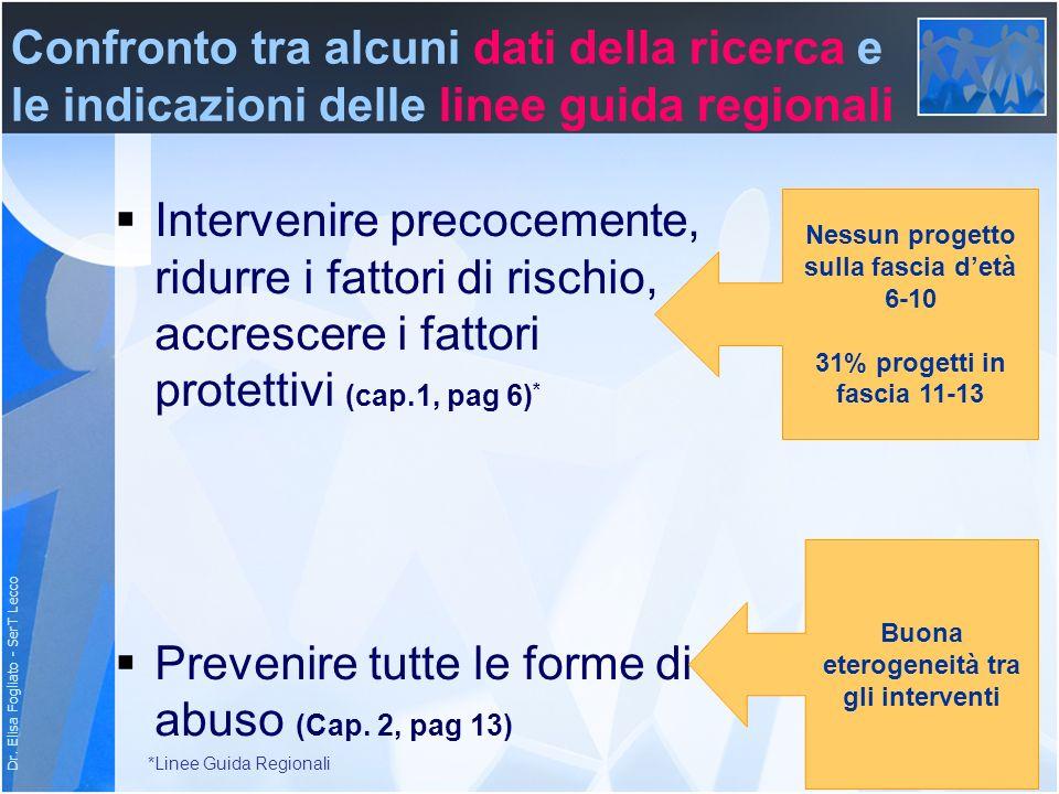 Prevenire tutte le forme di abuso (Cap. 2, pag 13)