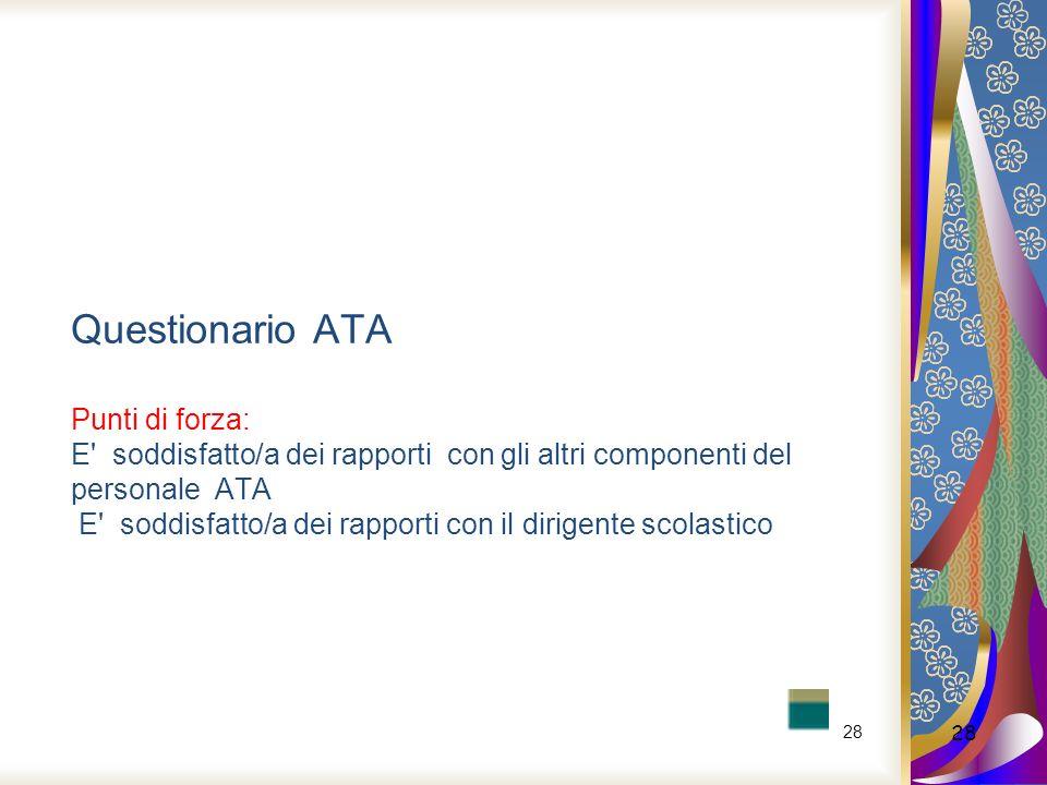 Questionario ATA Punti di forza: E soddisfatto/a dei rapporti con gli altri componenti del personale ATA E soddisfatto/a dei rapporti con il dirigente scolastico