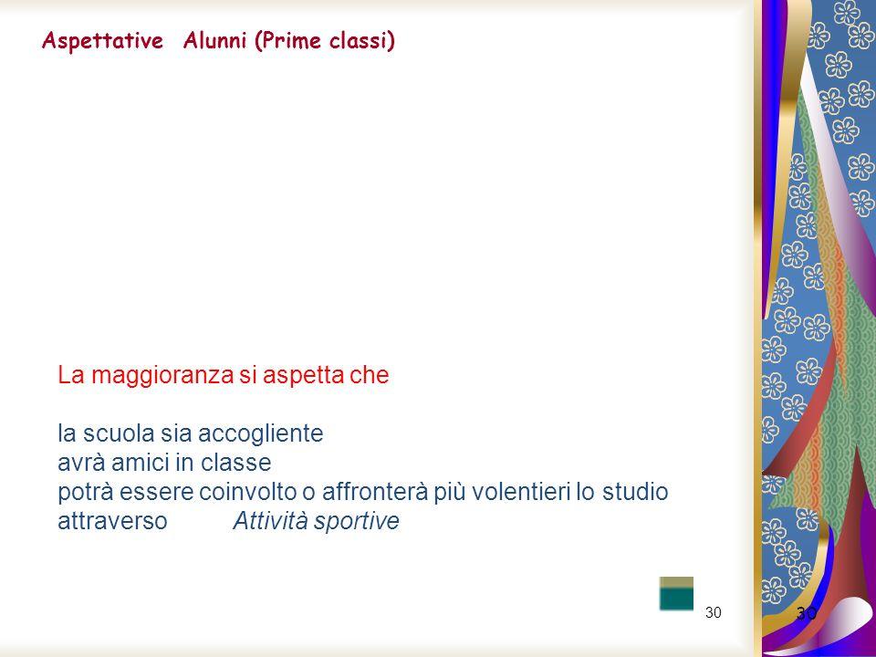 Aspettative Alunni (Prime classi)