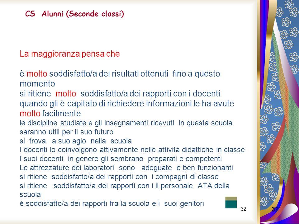 CS Alunni (Seconde classi)