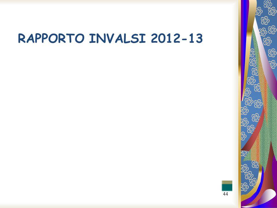 RAPPORTO INVALSI 2012-13