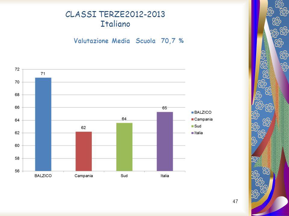 Valutazione Media Scuola 70,7 %