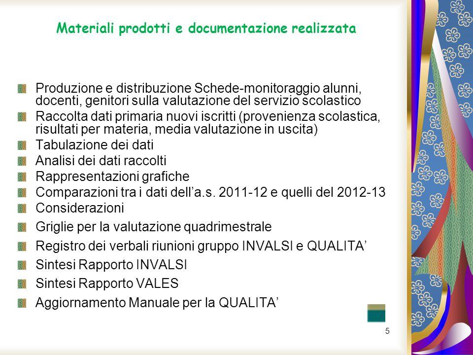 Materiali prodotti e documentazione realizzata