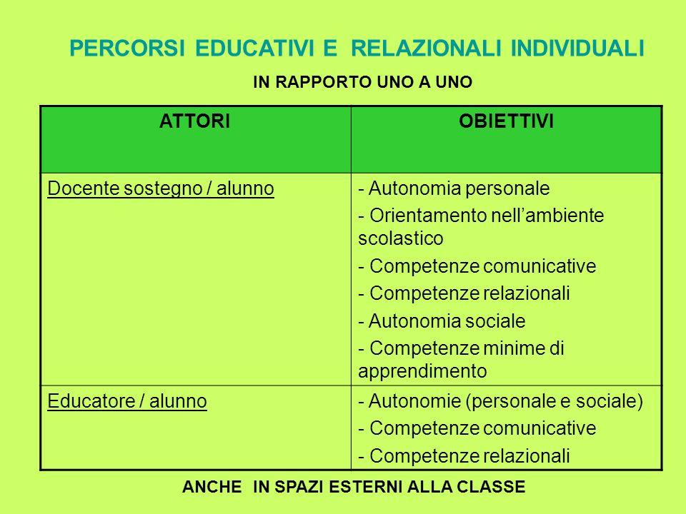 PERCORSI EDUCATIVI E RELAZIONALI INDIVIDUALI
