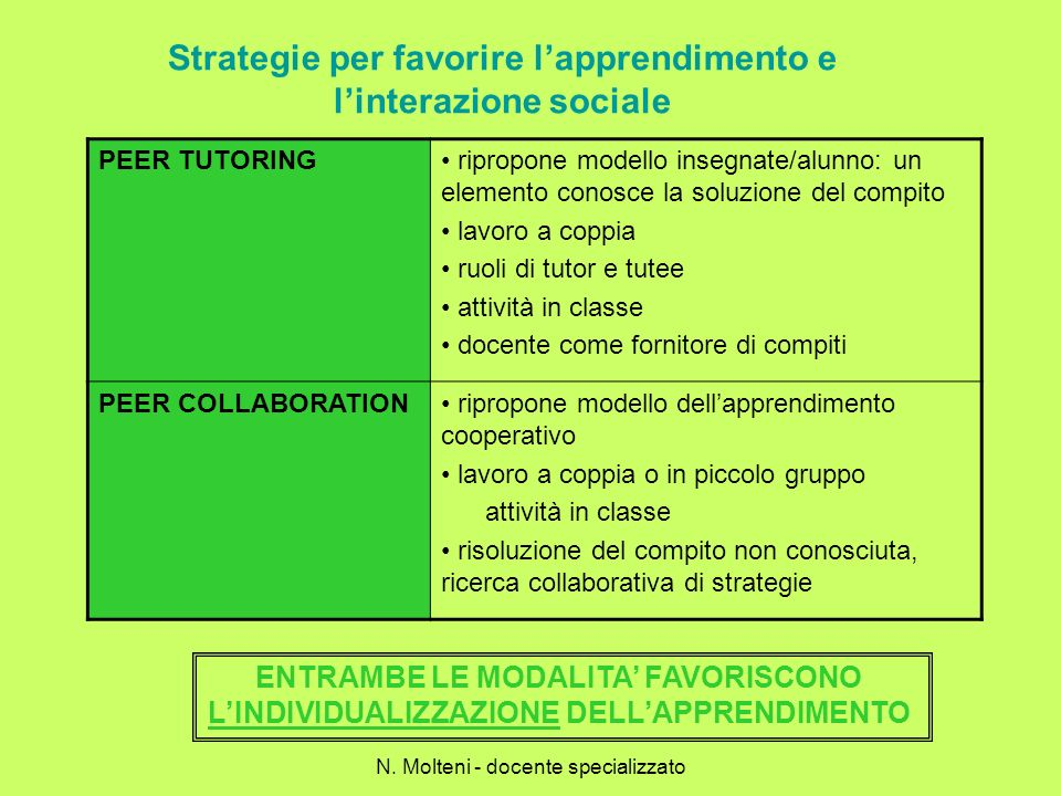 Strategie per favorire l'apprendimento e l'interazione sociale