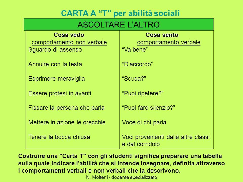 CARTA A T per abilità sociali