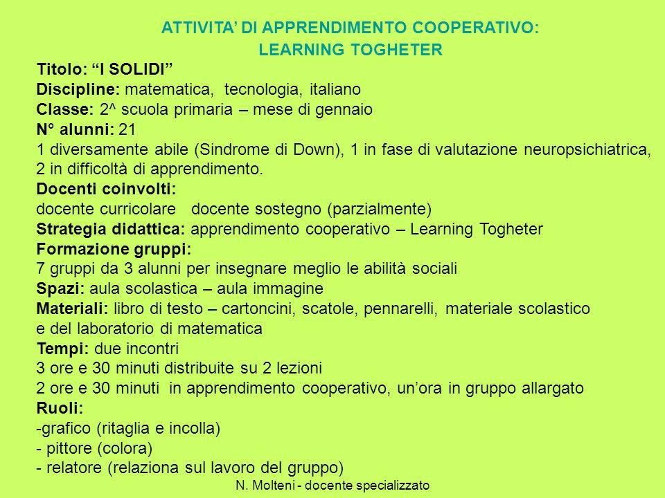 ATTIVITA' DI APPRENDIMENTO COOPERATIVO: LEARNING TOGHETER