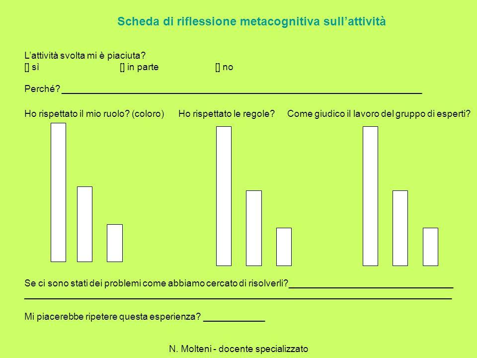 Scheda di riflessione metacognitiva sull'attività