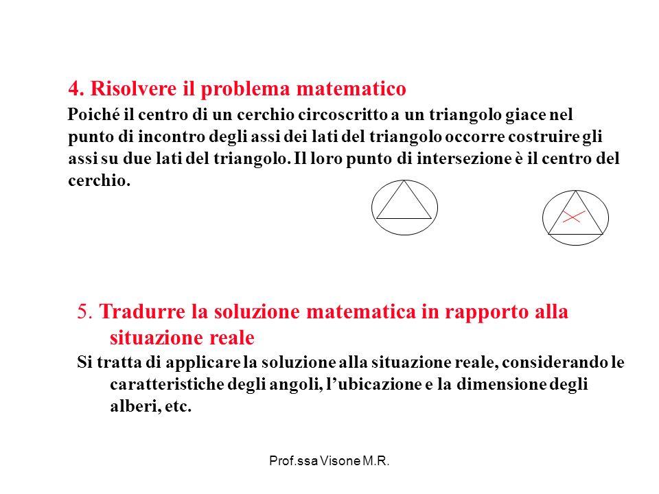 4. Risolvere il problema matematico