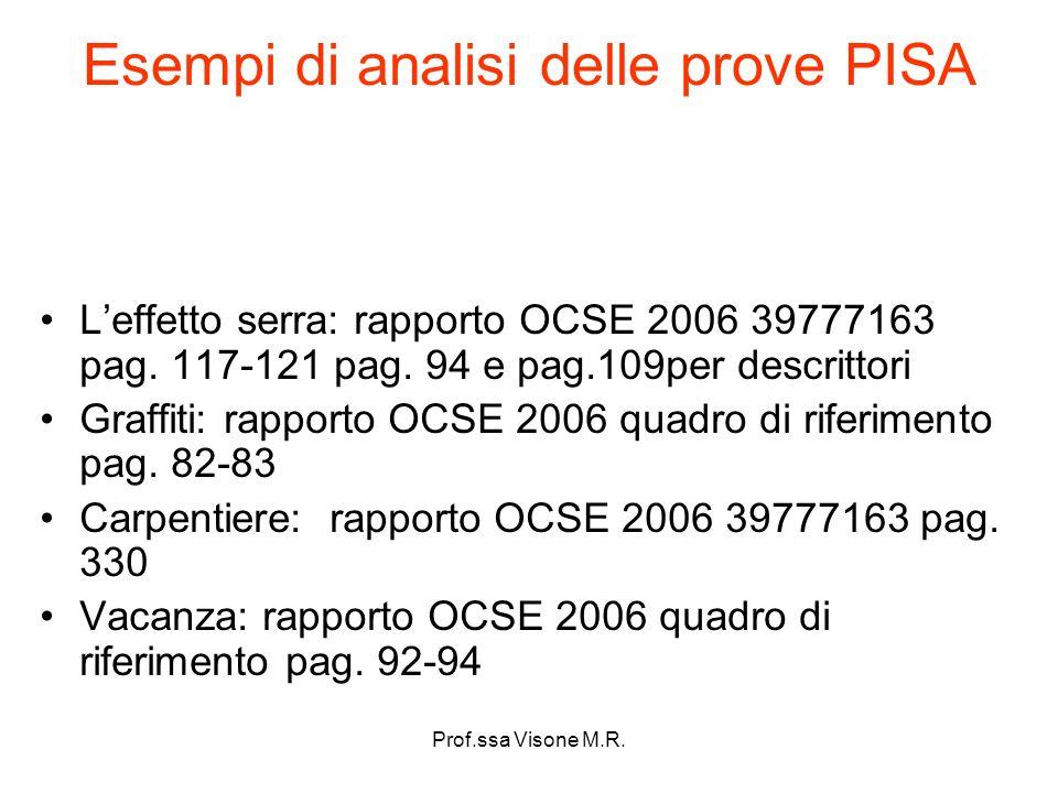 Esempi di analisi delle prove PISA