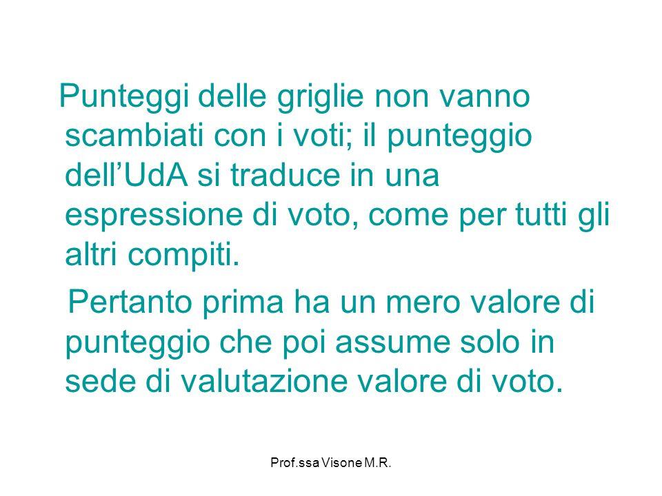 Punteggi delle griglie non vanno scambiati con i voti; il punteggio dell'UdA si traduce in una espressione di voto, come per tutti gli altri compiti.