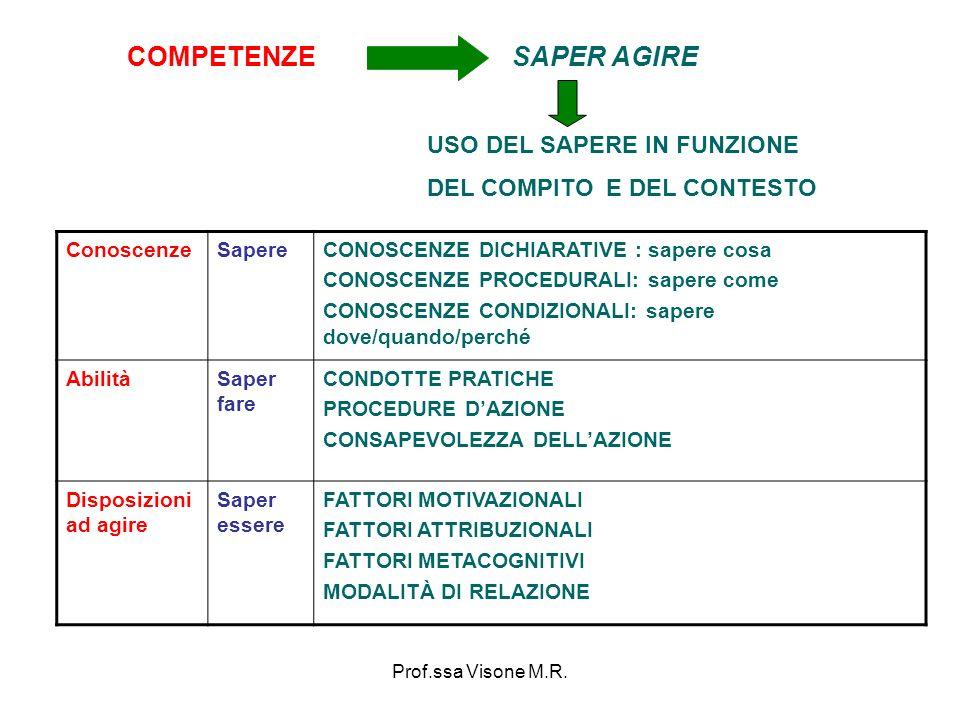 COMPETENZE SAPER AGIRE
