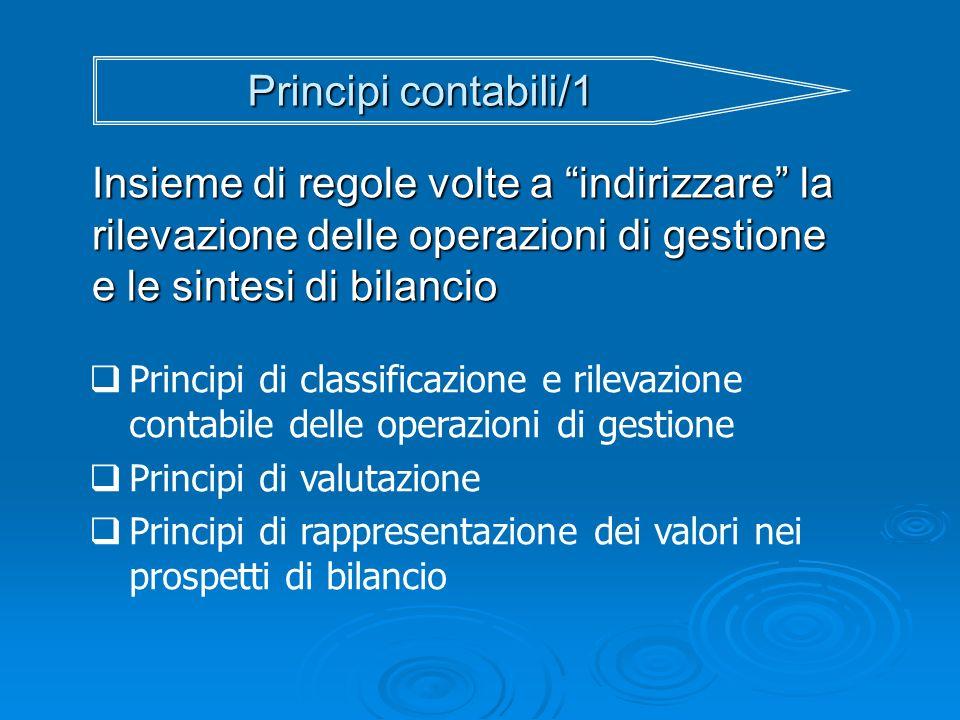 Principi contabili/1 Insieme di regole volte a indirizzare la rilevazione delle operazioni di gestione e le sintesi di bilancio.