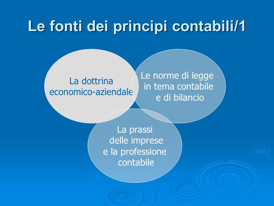 Le fonti dei principi contabili/1