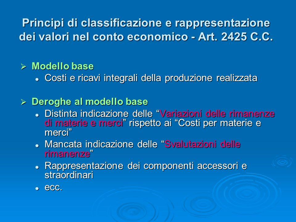 Principi di classificazione e rappresentazione dei valori nel conto economico - Art. 2425 C.C.