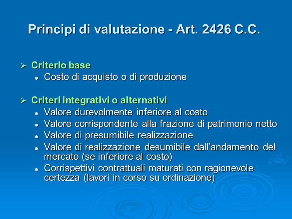 Principi di valutazione - Art. 2426 C.C.