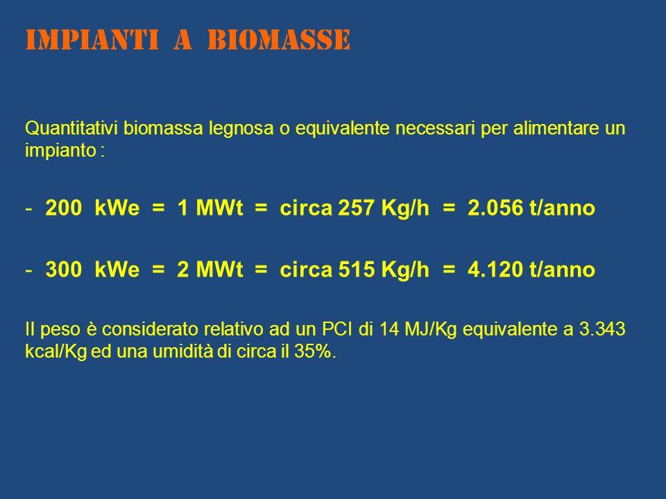 IMPIANTI A BIOMASSE 200 kWe = 1 MWt = circa 257 Kg/h = 2.056 t/anno