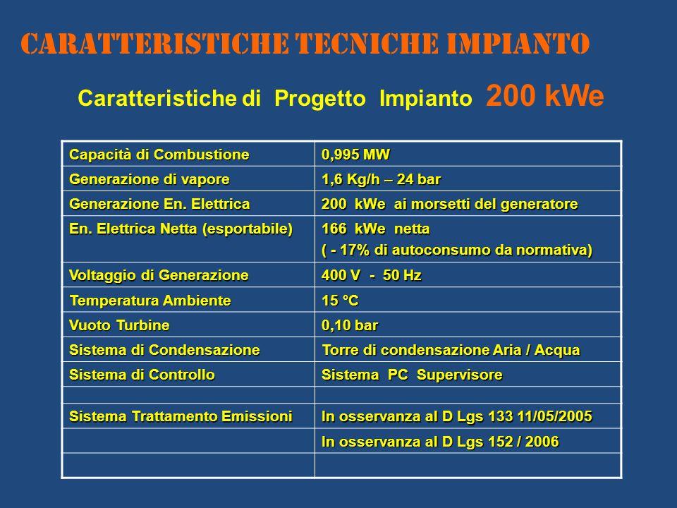 Caratteristiche di Progetto Impianto 200 kWe