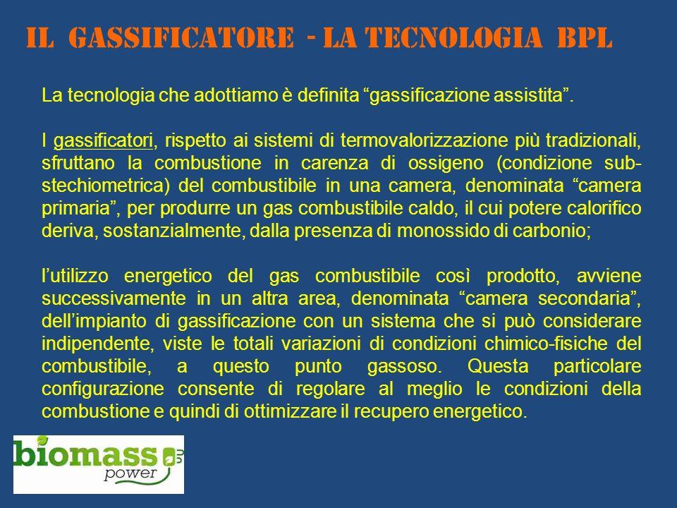 IL GASSIFICATORE - La TECNOLOGIA BPL