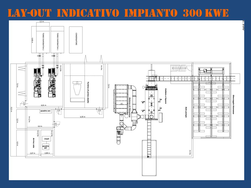 LAY-OUT INDICATIVO IMPIANTO 300 KWe