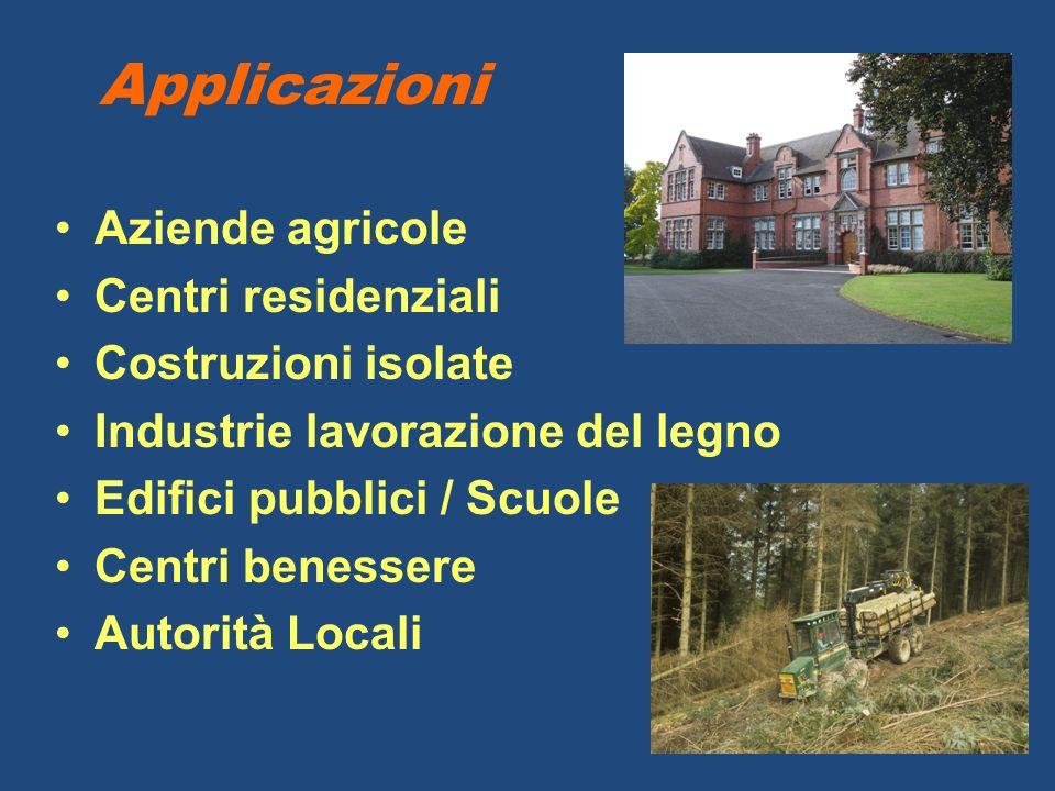 Applicazioni Aziende agricole Centri residenziali Costruzioni isolate