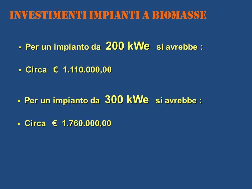 Investimenti IMPIANTI A BIOMASSE