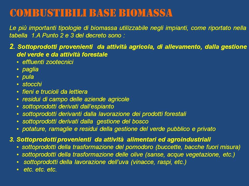 Combustibili base biomassa