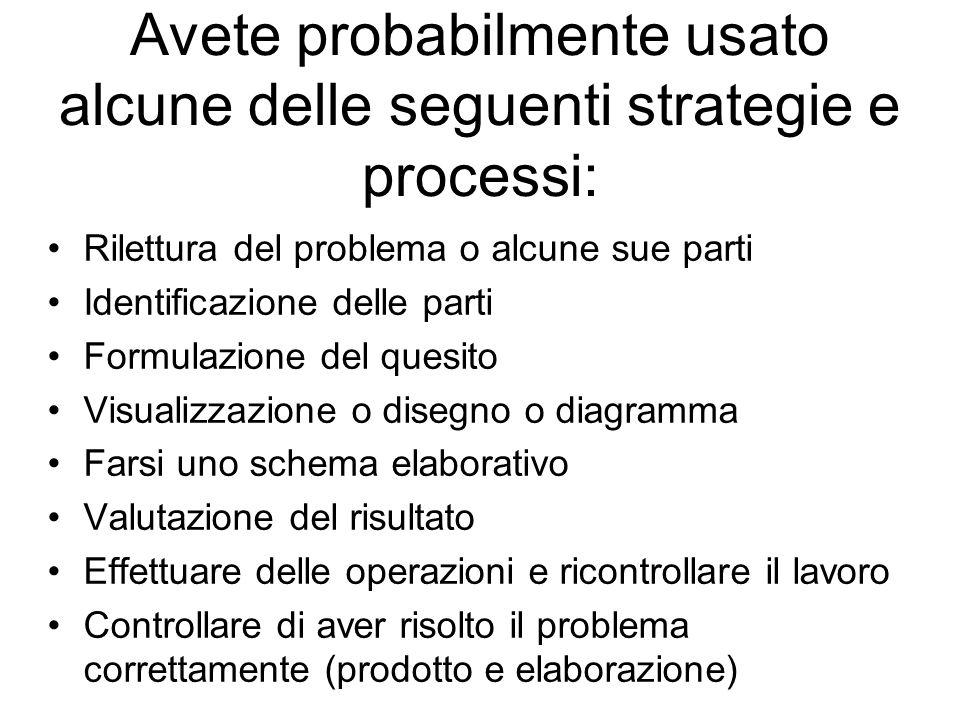 Avete probabilmente usato alcune delle seguenti strategie e processi: