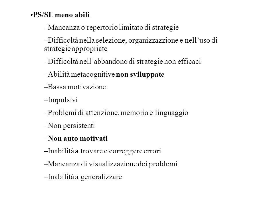PS/SL meno abili Mancanza o repertorio limitato di strategie. Difficoltà nella selezione, organizzazzione e nell'uso di strategie appropriate.