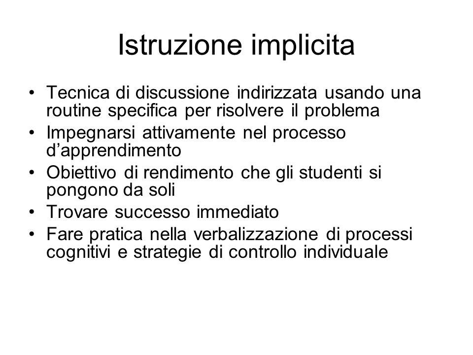 Istruzione implicita Tecnica di discussione indirizzata usando una routine specifica per risolvere il problema.