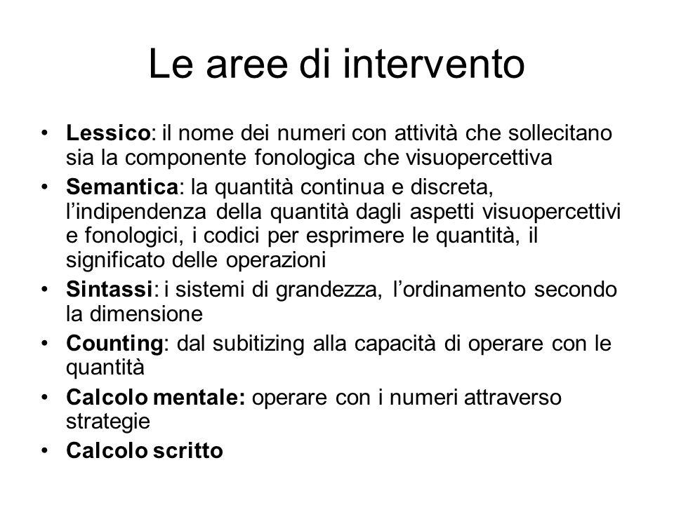 Le aree di intervento Lessico: il nome dei numeri con attività che sollecitano sia la componente fonologica che visuopercettiva.