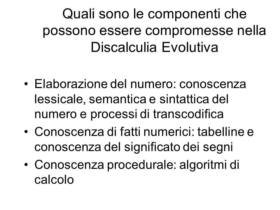 Quali sono le componenti che possono essere compromesse nella Discalculia Evolutiva